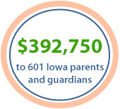 Iowa Student Loan awarded $220,000 to 180 Iowa parents and guardians