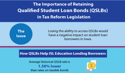 Infographic Preview: The importance of retaining Qualified Student Loan Bonds in tax leglisation